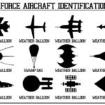 U.S Air Force Aircraft Identification Chart
