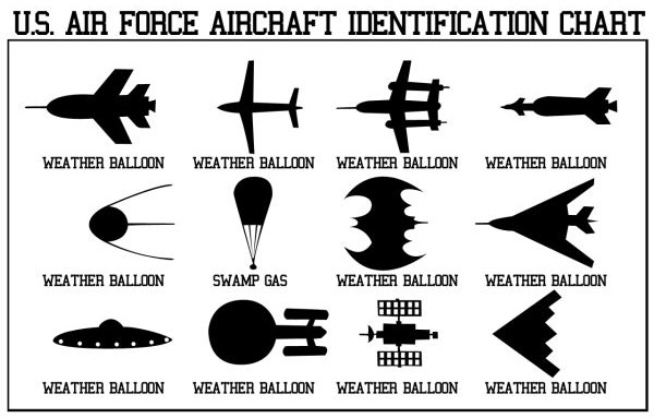 military-humor-funny-joke-us-air-force-aircraft-identification-chart.jpg