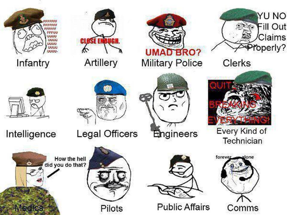 Military Memes - Military humor