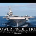 Power Projection