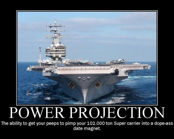 Power Projection - Military humor