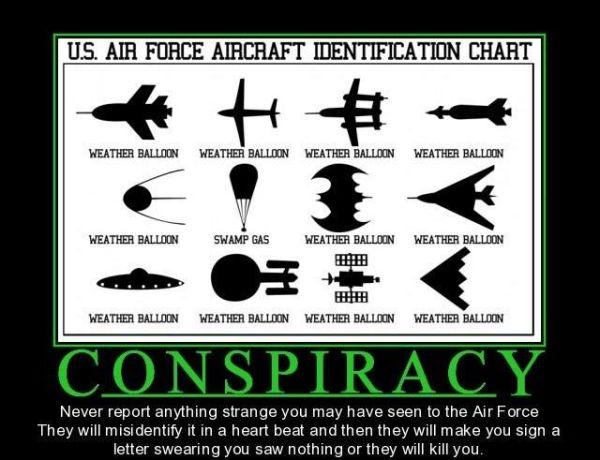 Conspiracy - Military humor