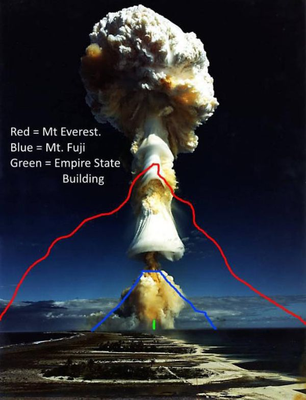 The Real Size Of A Mushroom Cloud - Military humor