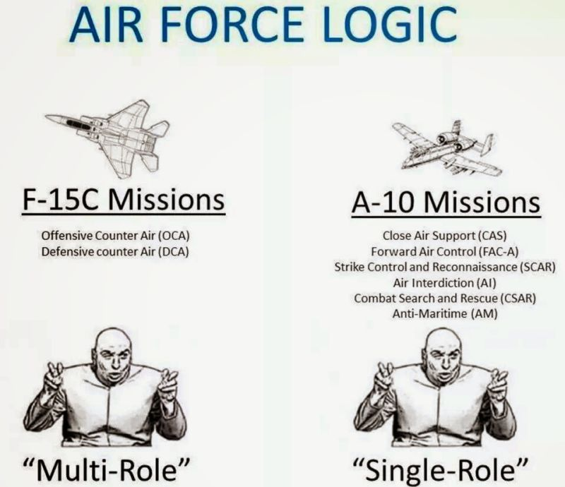 Air Force Logic - Military humor