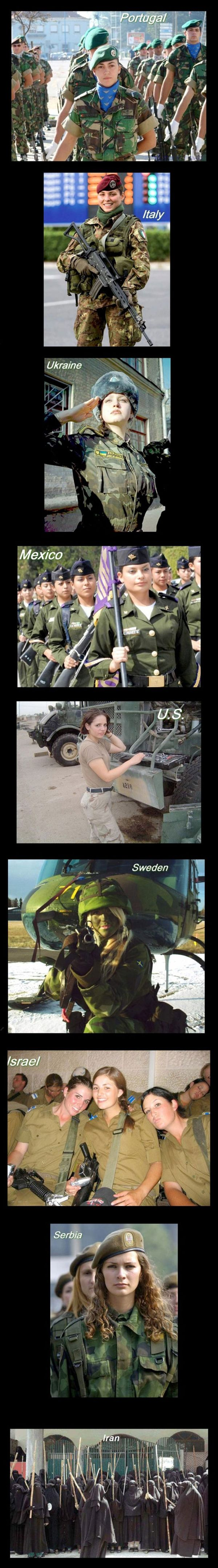 Army Women Around The World - Military humor