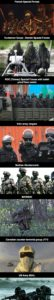 Special Forces Of The World
