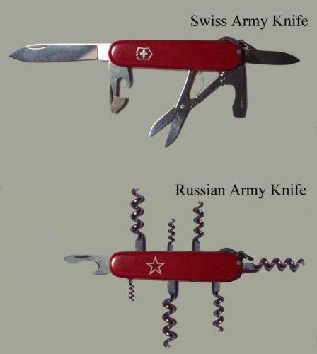Military Humor Funny Joke Swiss Army Knife Russian Aermy Knife